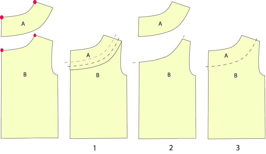 how to make a lining pattern